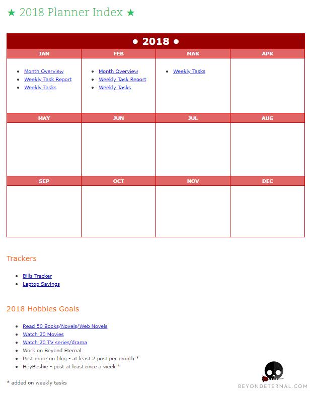 My Digi Bujo 2018 - Index Page